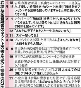 小金井アイドル殺傷事件
